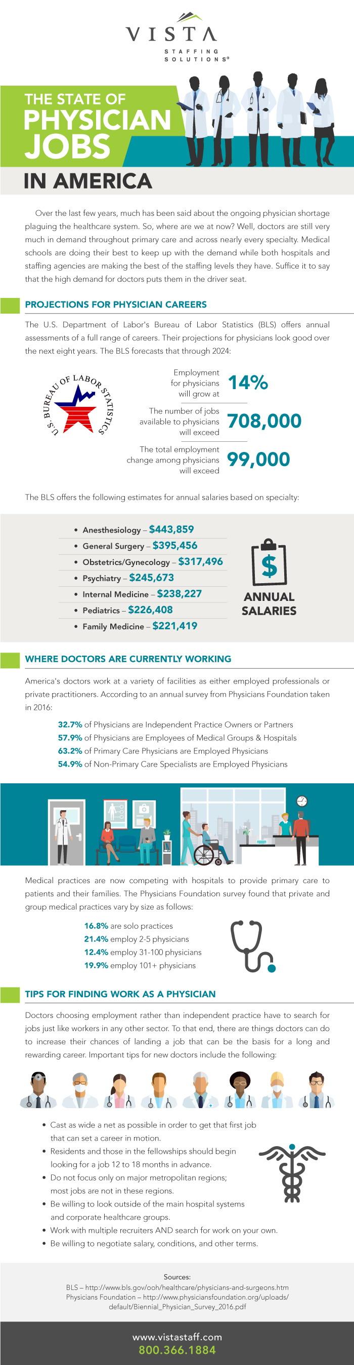 Physician-Jobs-Infographic.jpg